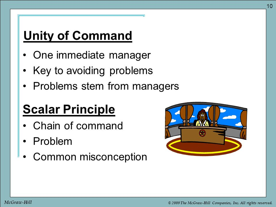 unity of command principle of management