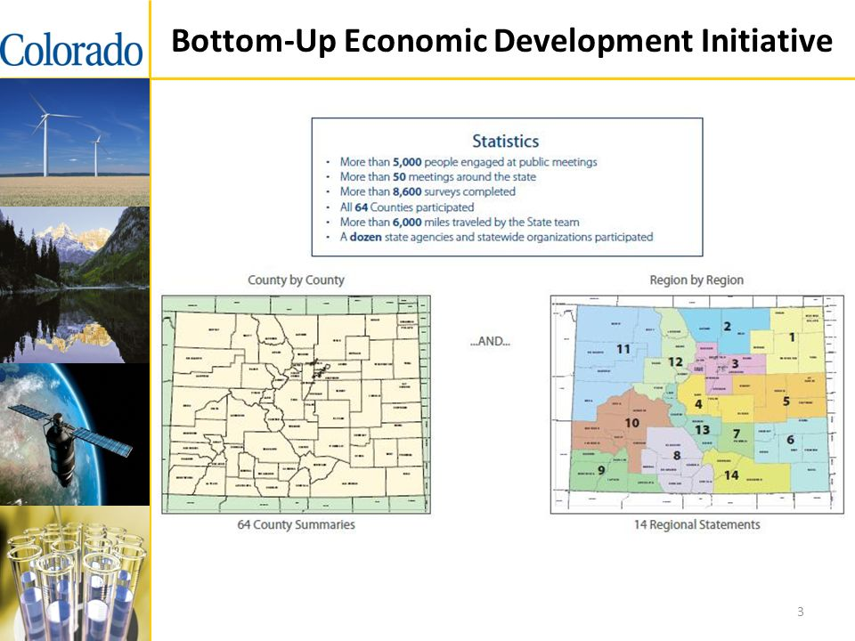 1 bottom up to colorado blueprint to business plan ppt download 3 bottom up economic development initiative 3 malvernweather