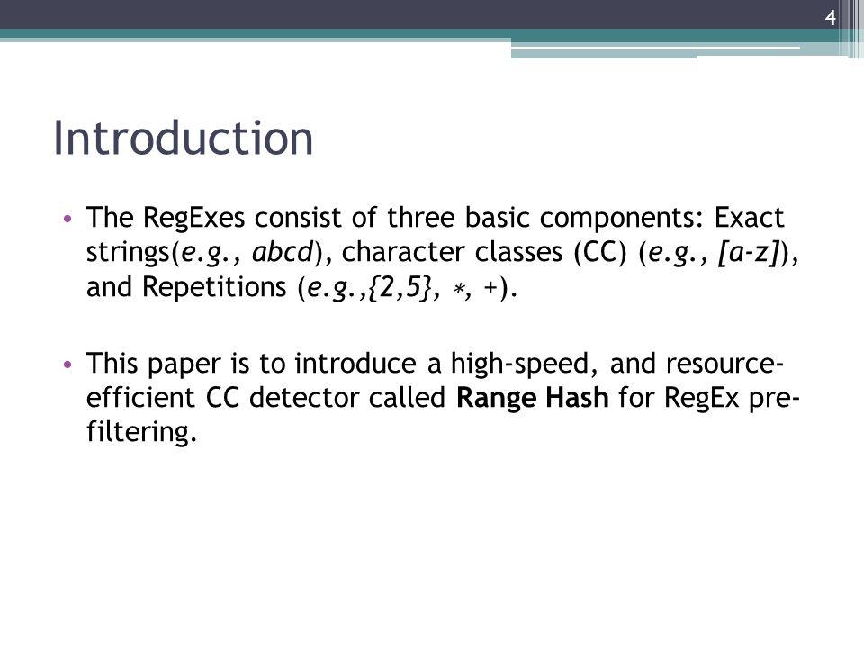 Range Hash for Regular Expression Pre-Filtering Publisher