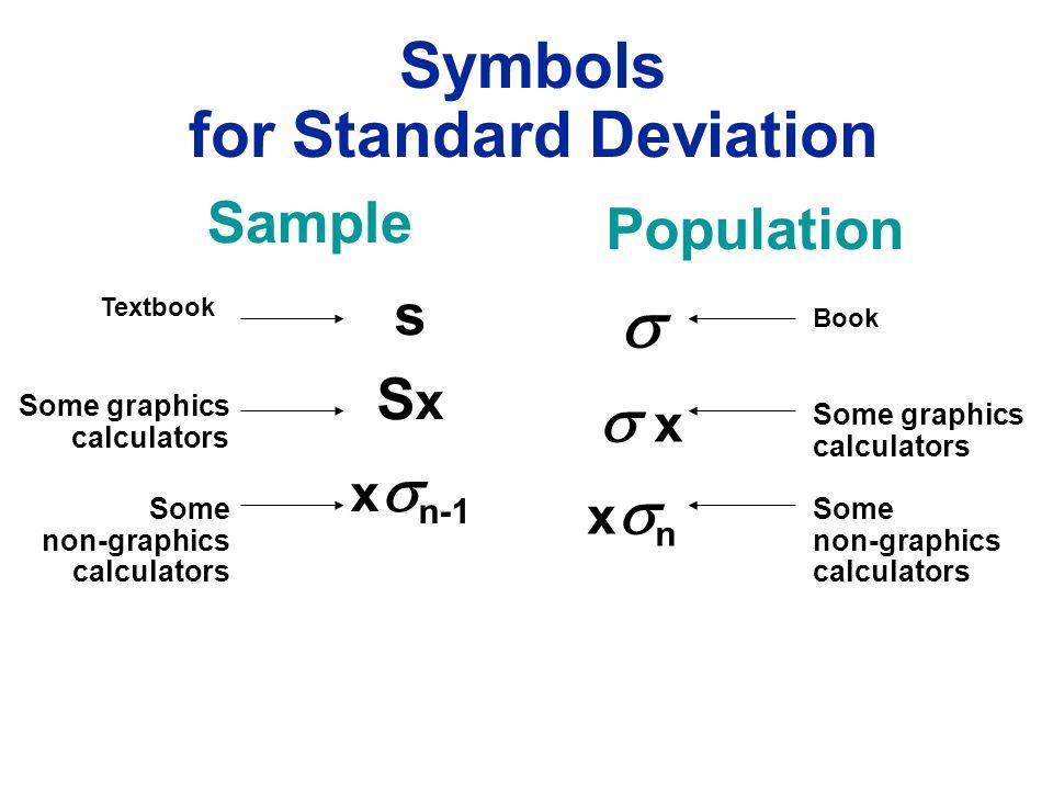 Measures Of Variation Variation Variation Describes How Widely Data