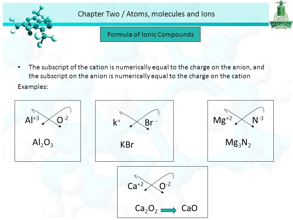 Chapter Two Atoms Molecules And Ions Chapter Two Atoms