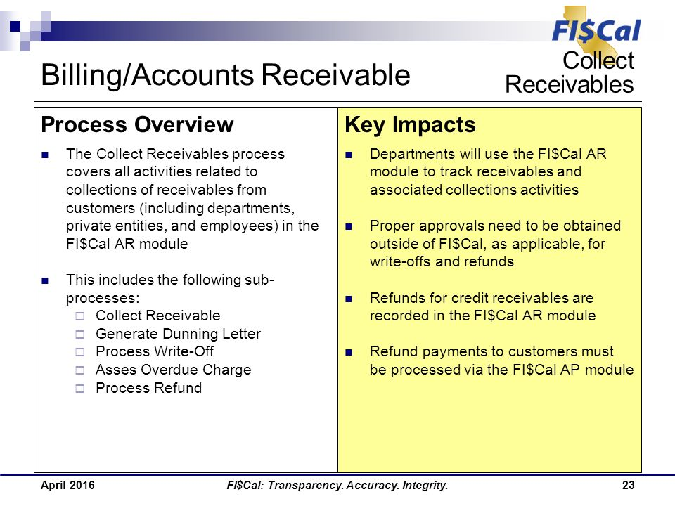 FI$Cal Change Discussion Guide Billing / Accounts Receivable