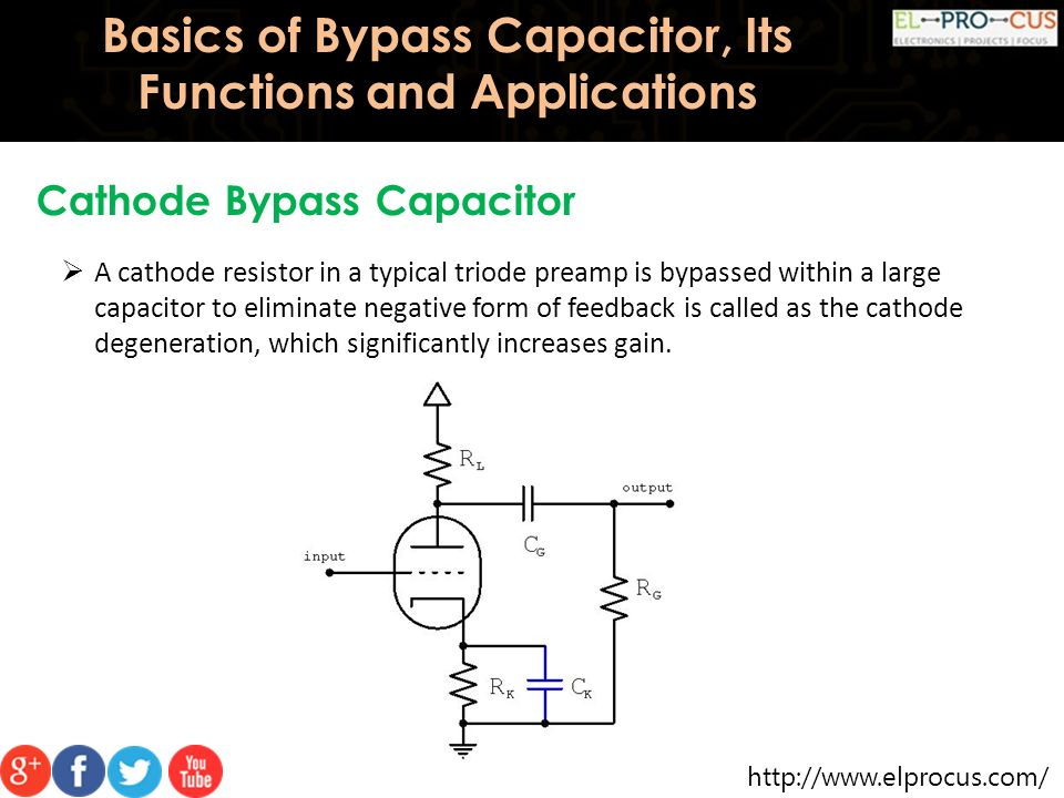 Basics of Bypass Capacitor, Its Functions and Applications  - ppt