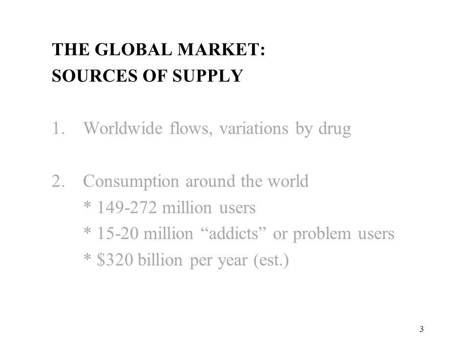 drug trafficking introduction