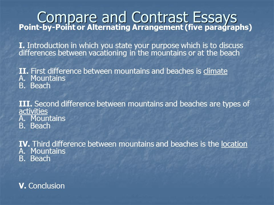 body paragraphs compare contrast essays Knowing how to start a compare and contrast essay is the first step to writing an interesting essay that will keep readers engaged all the way to the end if you're ready to learn the ins and outs of effective academic writing, udemy has the course for you.