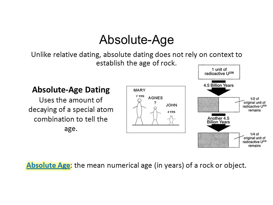 Context relative dating