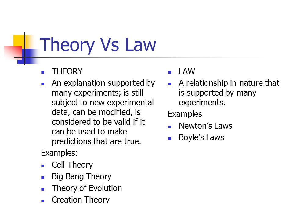 Theory Vs Law THEORY An explanation supported by many experiments; is still subject to new experimental data, can be modified, is considered to be valid if it can be used to make predictions that are true.