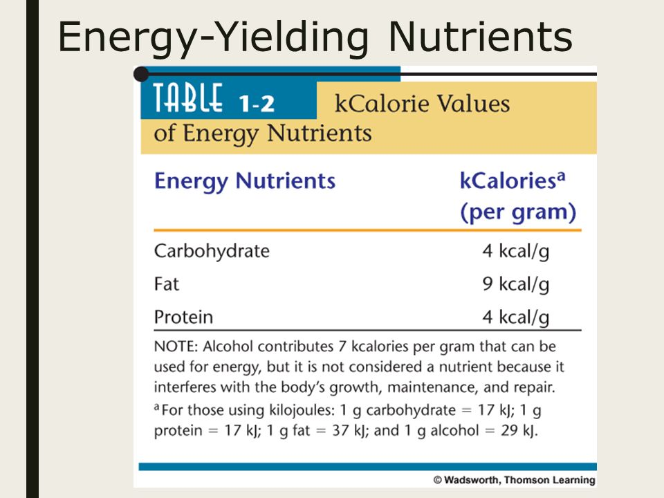 Describing Nutrients Hfn 20 Classifying Nutrients There Are 6