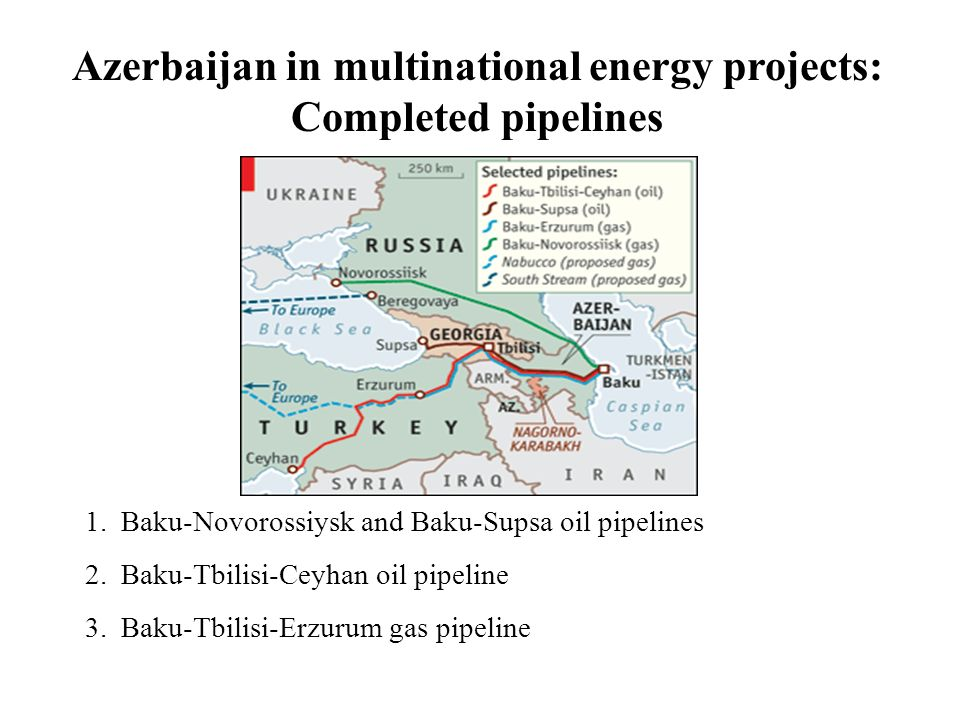Intruduction 1 Energy projects in South Caucasus 2 Energy