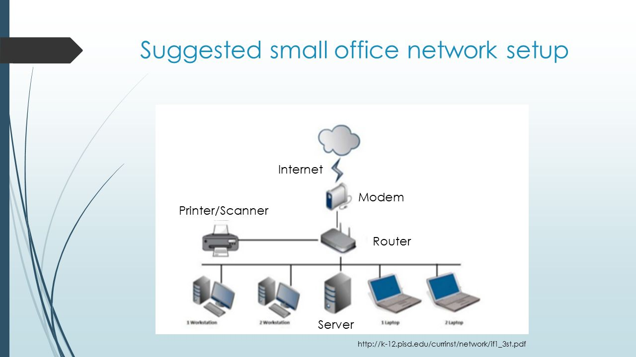 Networking Revision Advantages Communication Remotely Sharing Hardware Saves On Cost Eg Printers Sharing Of Data And Info Eg Databases Ppt Download