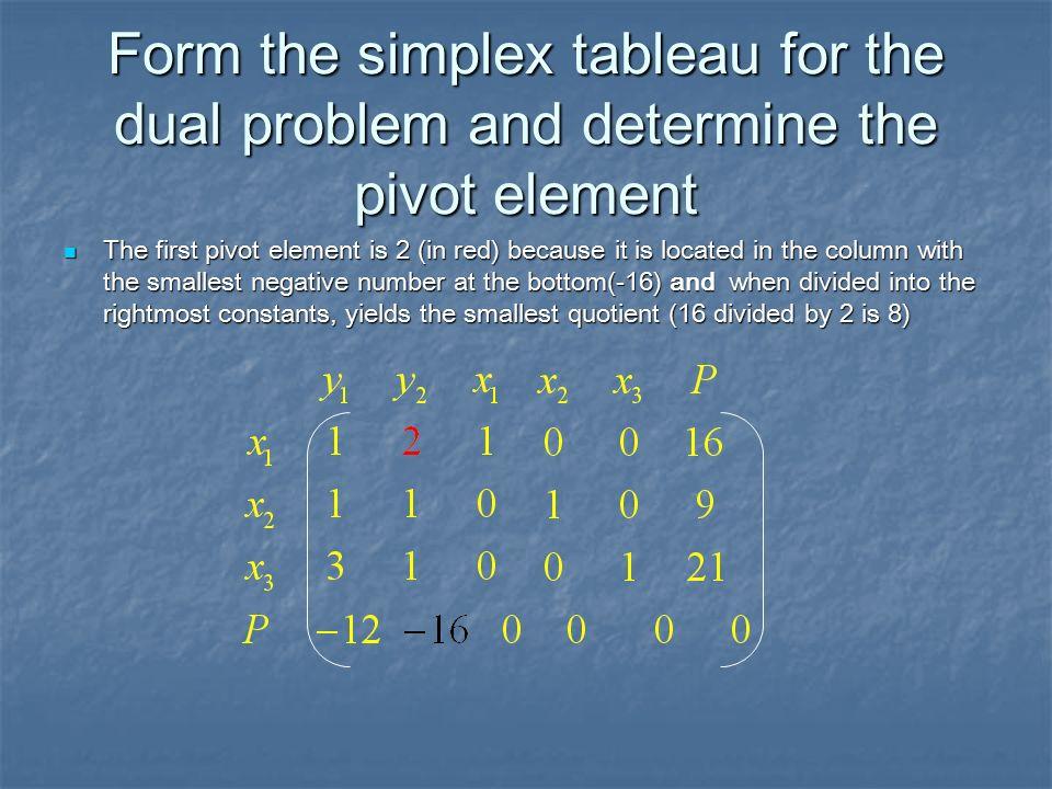 5 5 Dual problem: minimization with problem constraints of
