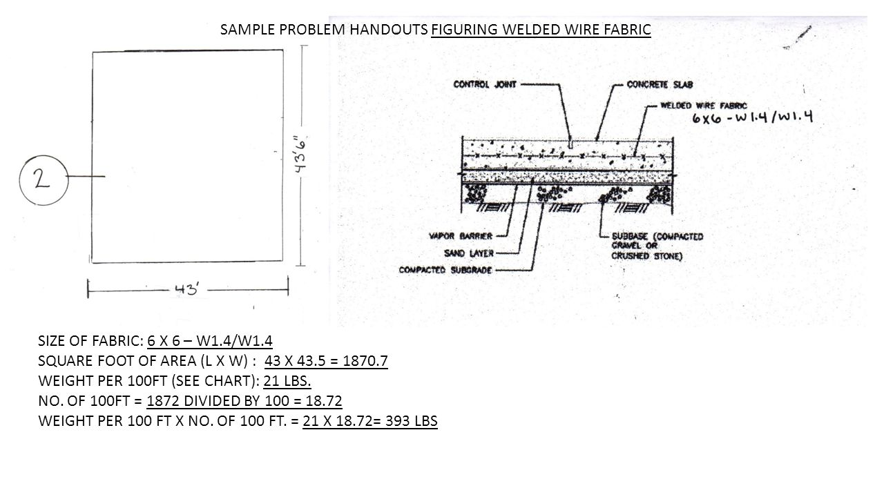 Welded Wire Fabric Sizes | Estimating Steel For Concrete Pours Rebar Estimated By The Pound