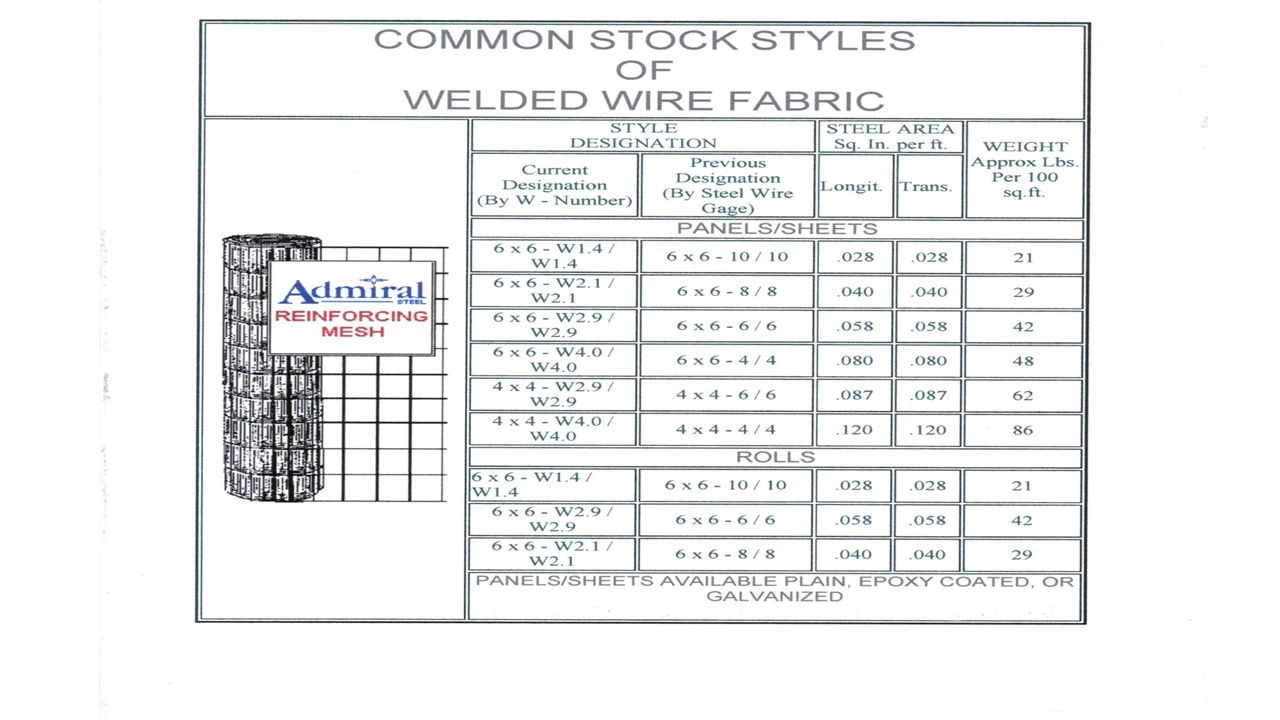Wire size weight per foot wire center estimating steel for concrete pours rebar estimated by the pound rh slideplayer com wire size and weight wire weight chart keyboard keysfo Choice Image