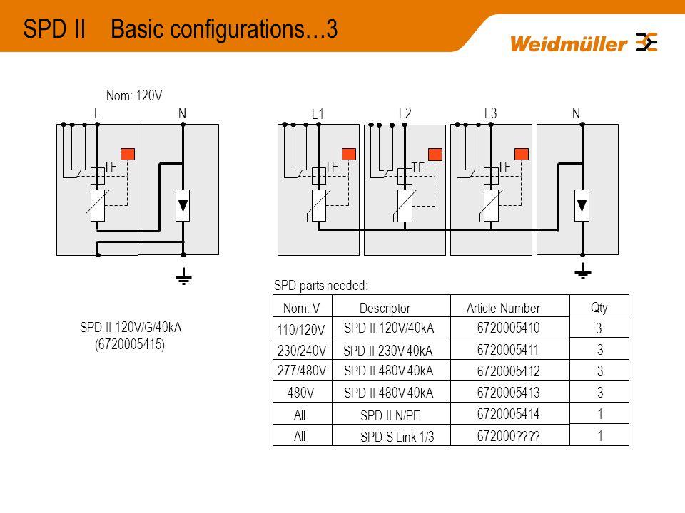 Weidmuller 6720005413 AC Surge Protector SPD II 480V//40kA