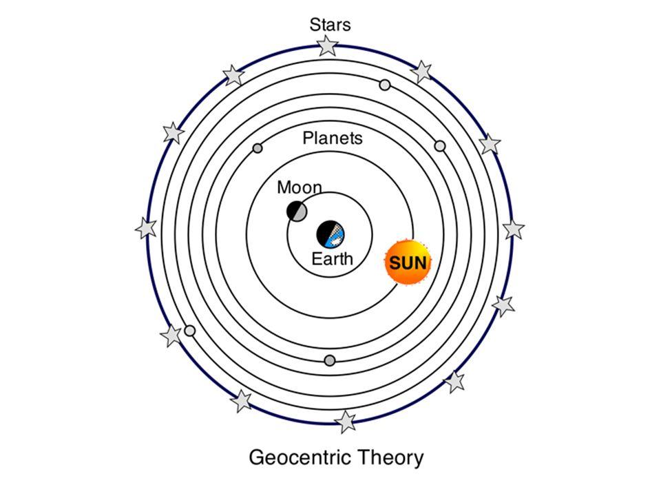 The Solar System Earth Science Solar System 20min