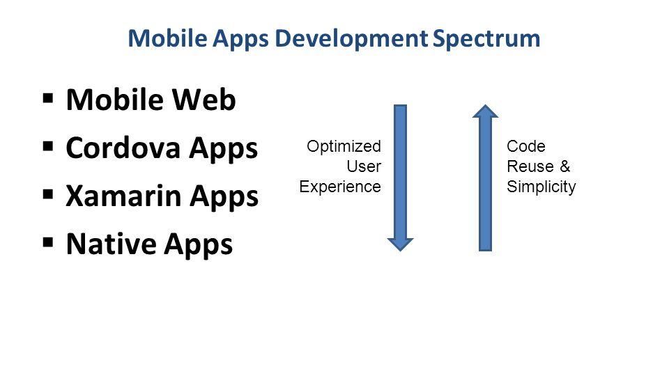 Build Hybrid Mobile Apps with Ionic, Angular, & Cordova