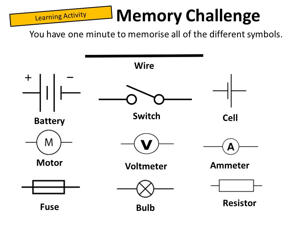 Lv3: Identify dangers of using electricity Lv4: Build simple