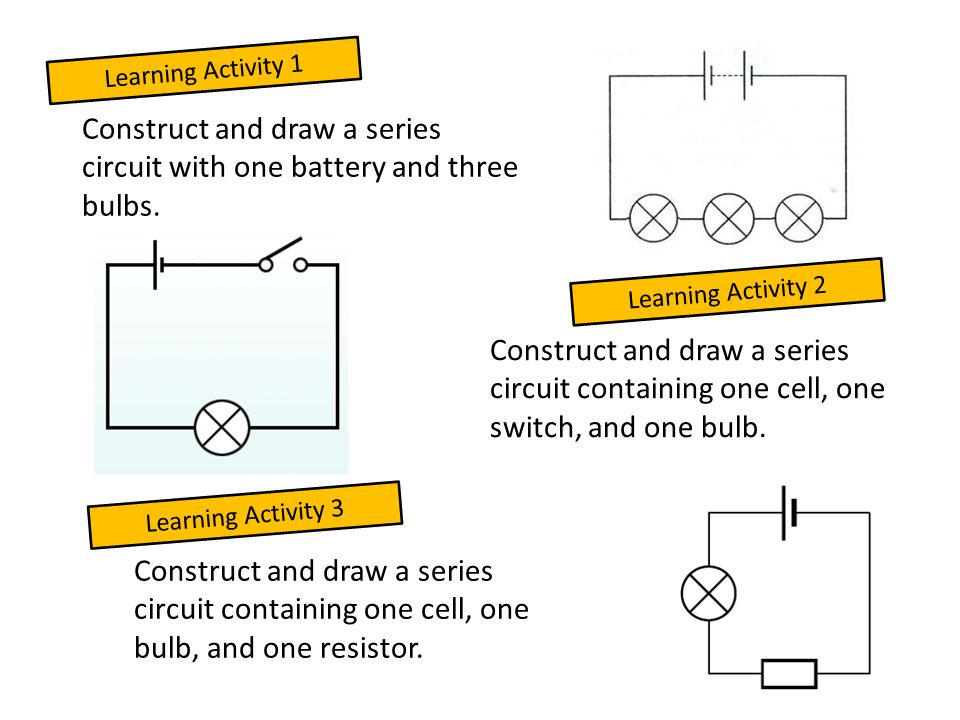 lv3 identify dangers of using electricity lv4 build simple rh slideplayer com