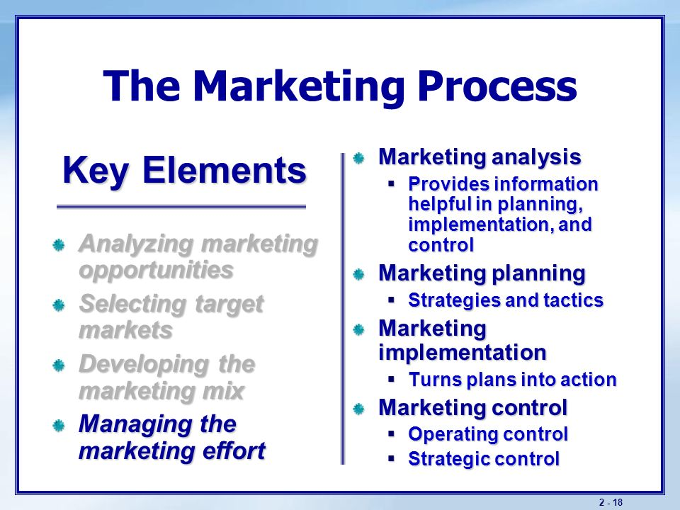 what are the elements of the marketing planning process essay #7 plan for repeatability and expandability unless the event is a one-time grand opening or truly special event that won t be repeated, it should be designed with repeatability and expandability in mind.
