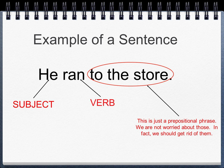Sentence Patterns Sentence Components Sentences Contain A Verb Its