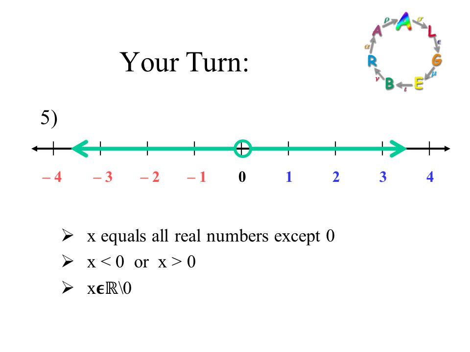 Algebra 2 Properties Of Real Numbers Lesson 1 2 Goals Goal To Graph