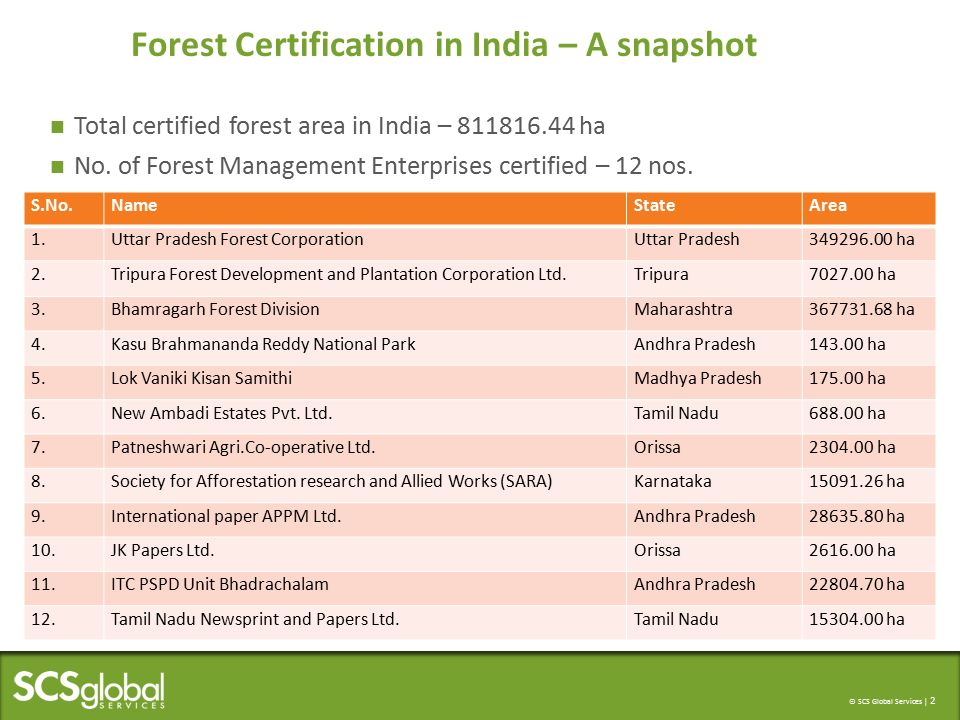 Scs Global Services 1 Forest Management Certification In India