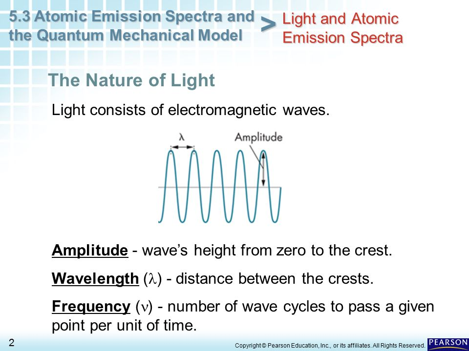53 Atomic Emission Spectra And The Quantum Mechanical Model 1