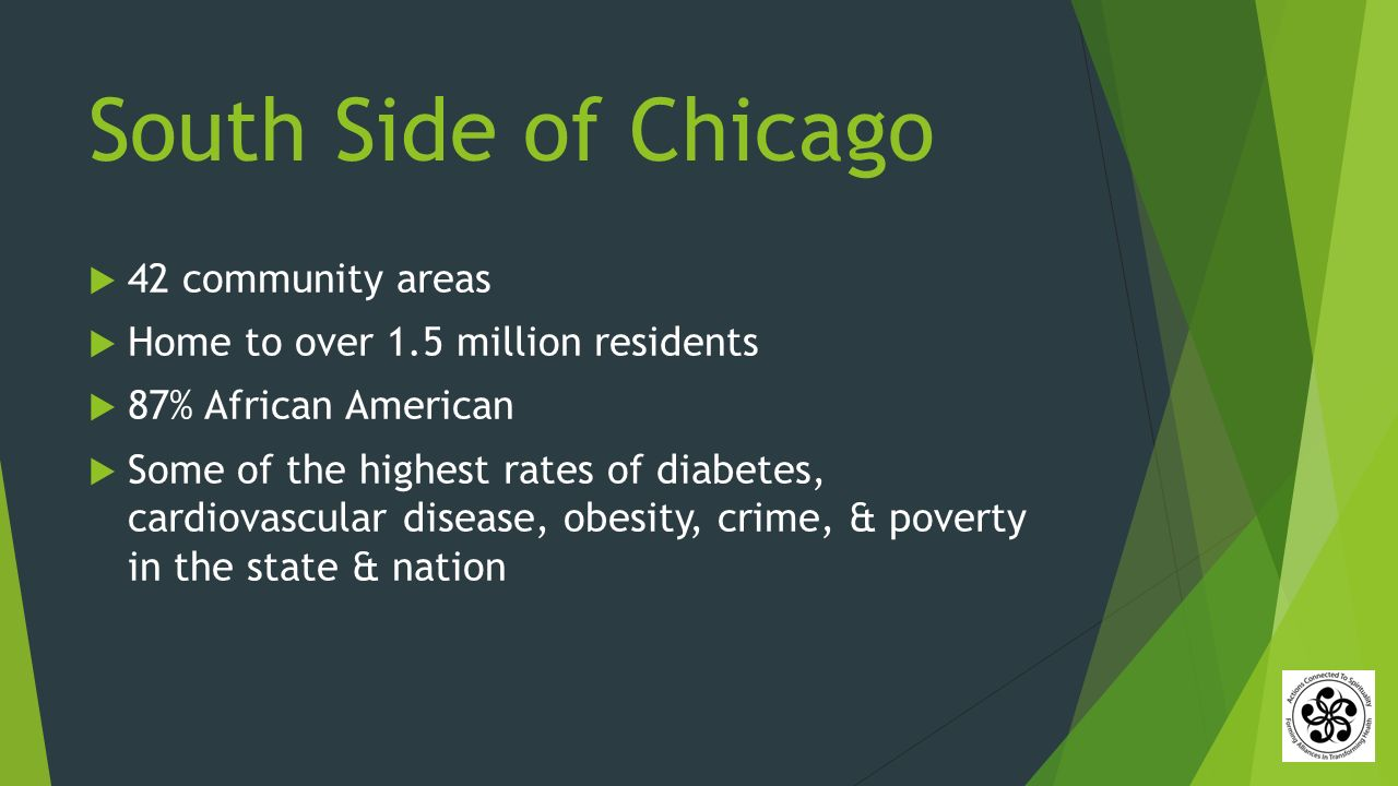 South Side of Chicago  42 community areas  Home to over 1.5 million residents  87% African American  Some of the highest rates of diabetes, cardiovascular disease, obesity, crime, & poverty in the state & nation