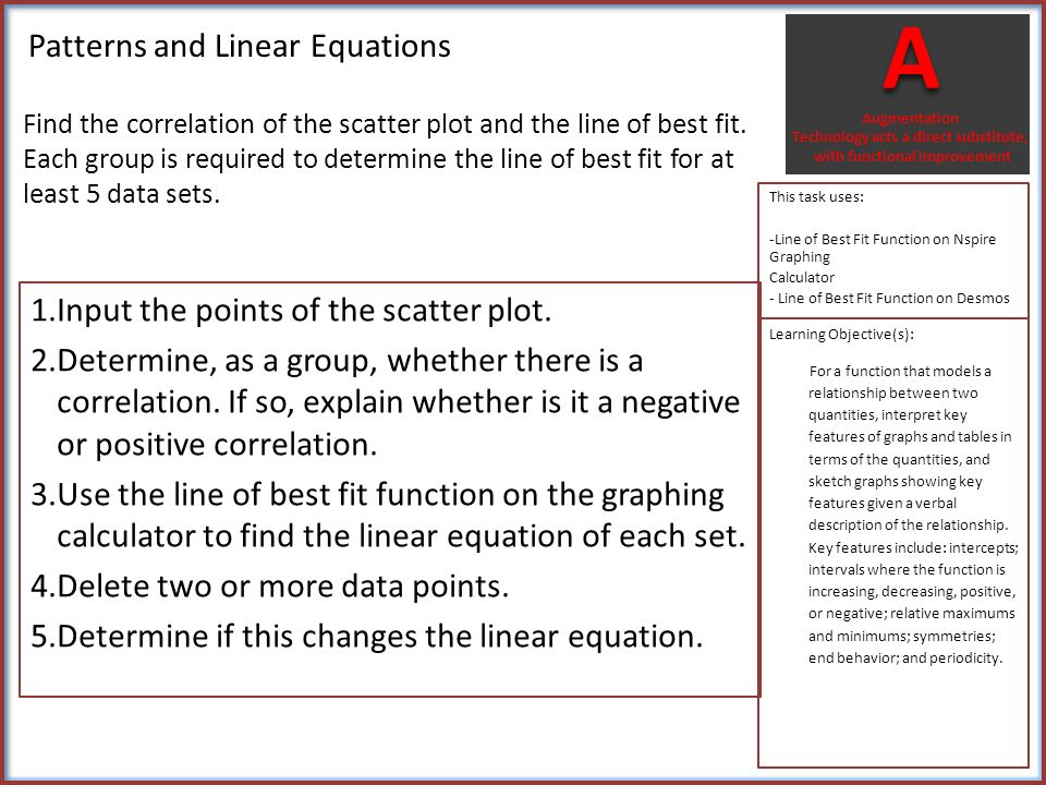 Patterns And Linear Equations 1 Watch The Flowcabulary Video On