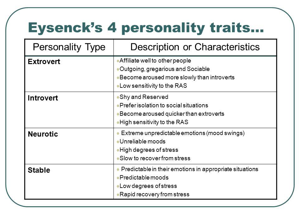extrovert characteristics