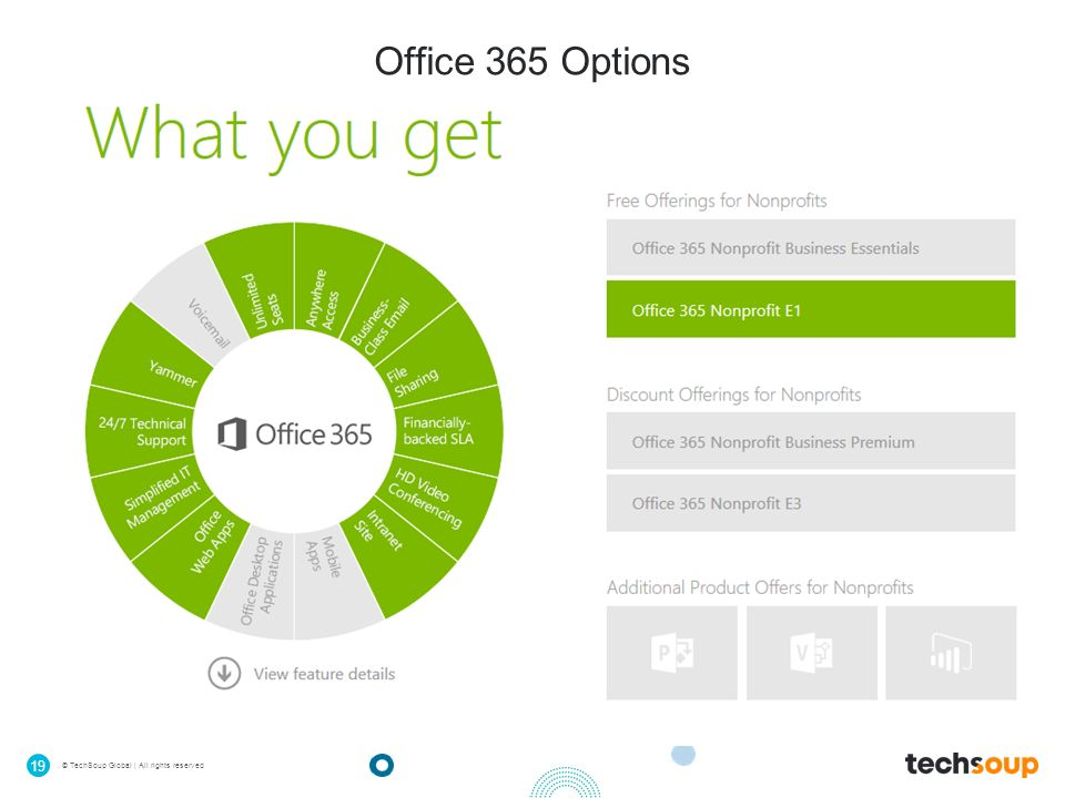 Techsoup Global All Rights Reserved Office 365 Options