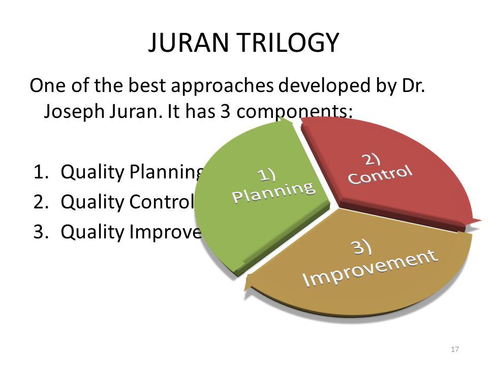 juran trilogy diagram