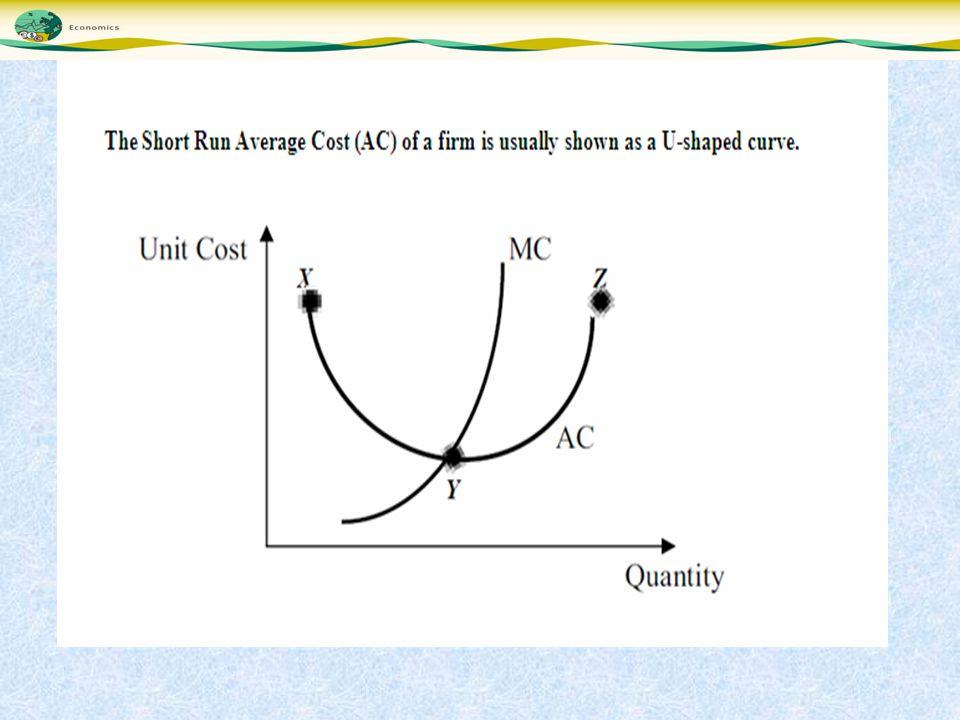 srac curve