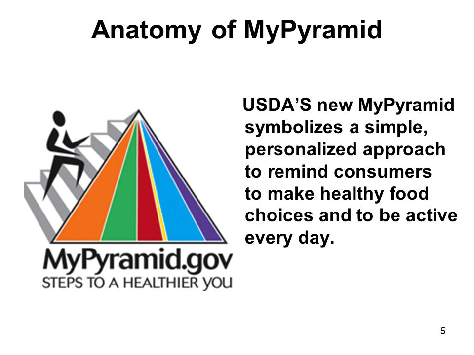 1 Tips for Using MyPyramid pending Your Calorie alary pending Your ...