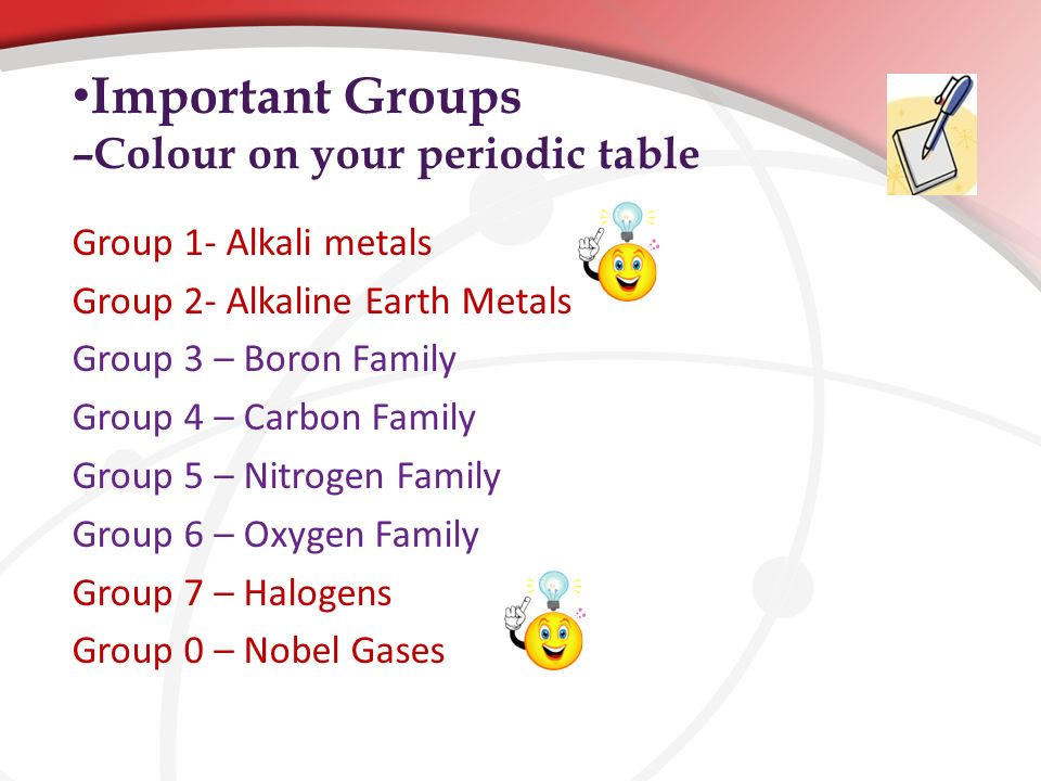 9 important groups colour on your periodic table group 1 alkali metals group 2 alkaline earth metals group 3 boron family group 4 carbon family group