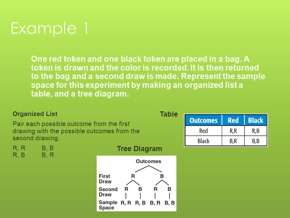 Sample Space And Experiments Vocabulary Sample Space Tree Diagram