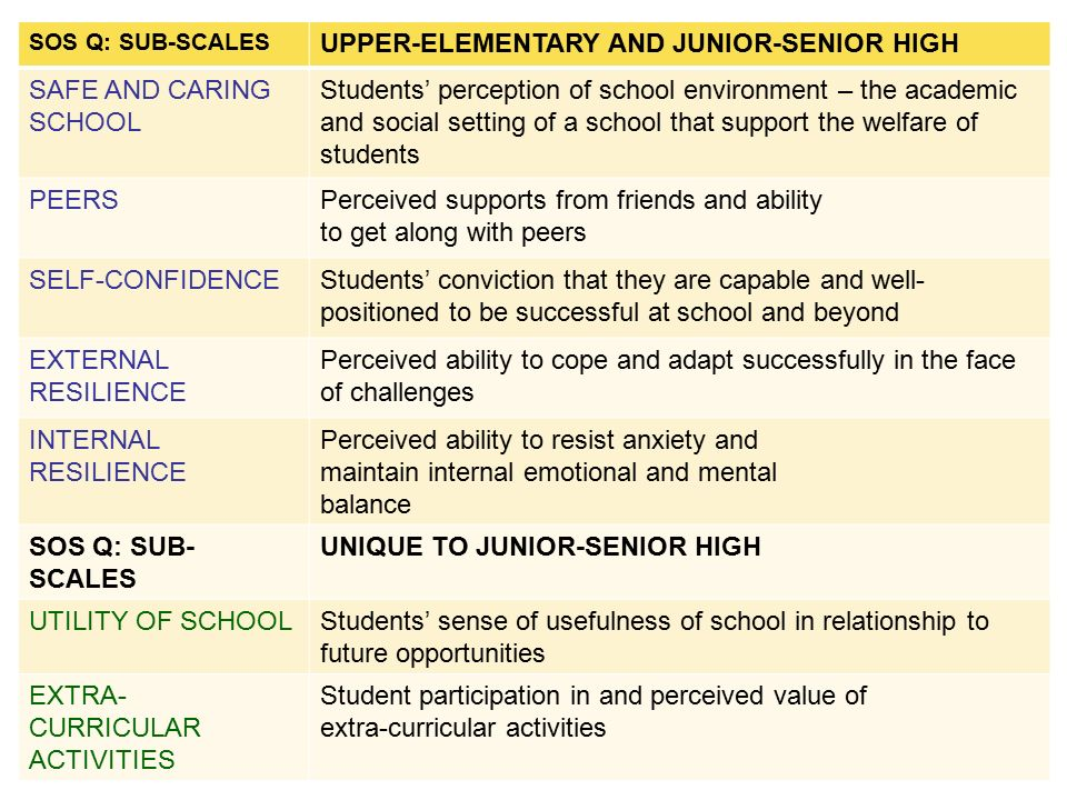 Scaling up the Student Orientation to School Questionnaire