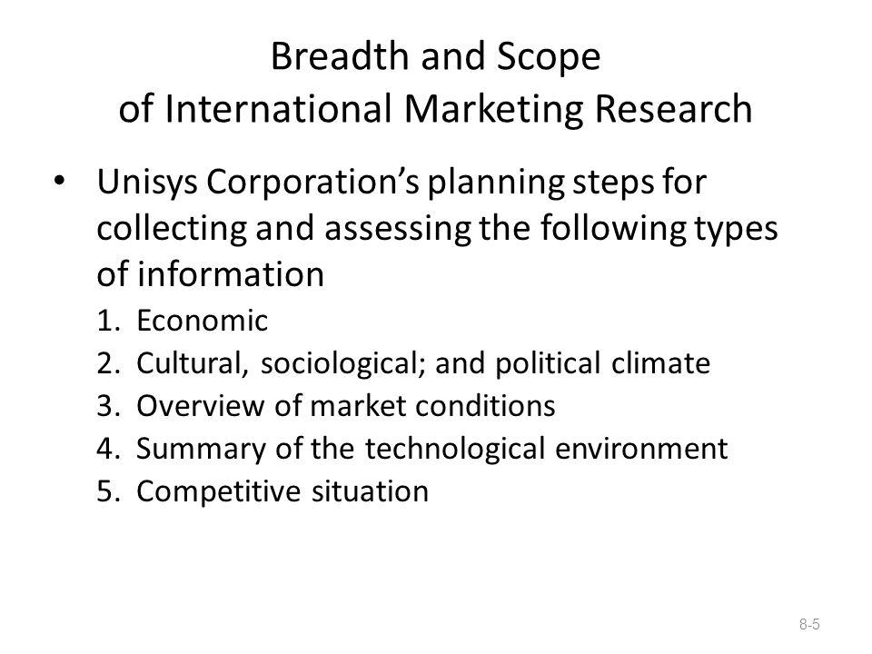 steps in international marketing research