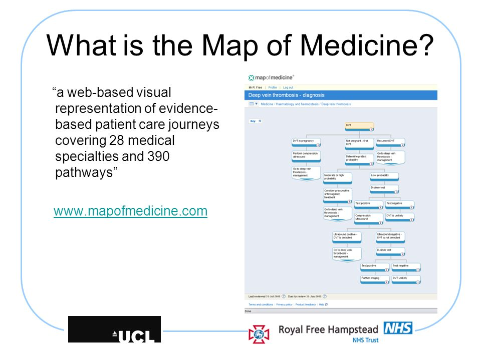 Map Of Medicine Localising the Map of Medicine Librarians playing a key role Sara  Map Of Medicine