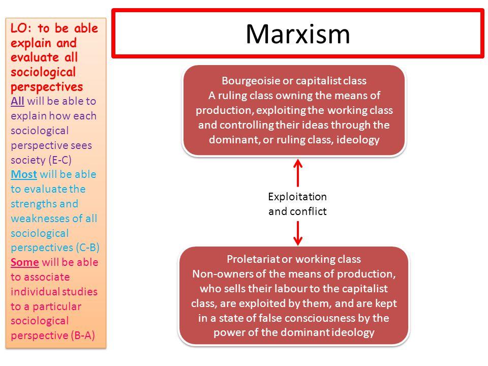key concepts of marxism