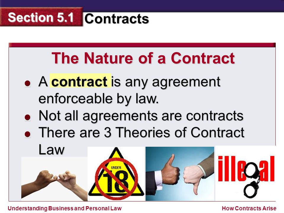 understanding a contract and its purpose Contracts and agreements a business contract is a legally binding agreement between two or more persons or entities it is important that you fully understand the terms of a contract before signing anything you are advised to seek legal and professional advice first.