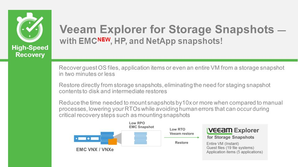 Veeam Availability Suite v9  Availability for the Always-On