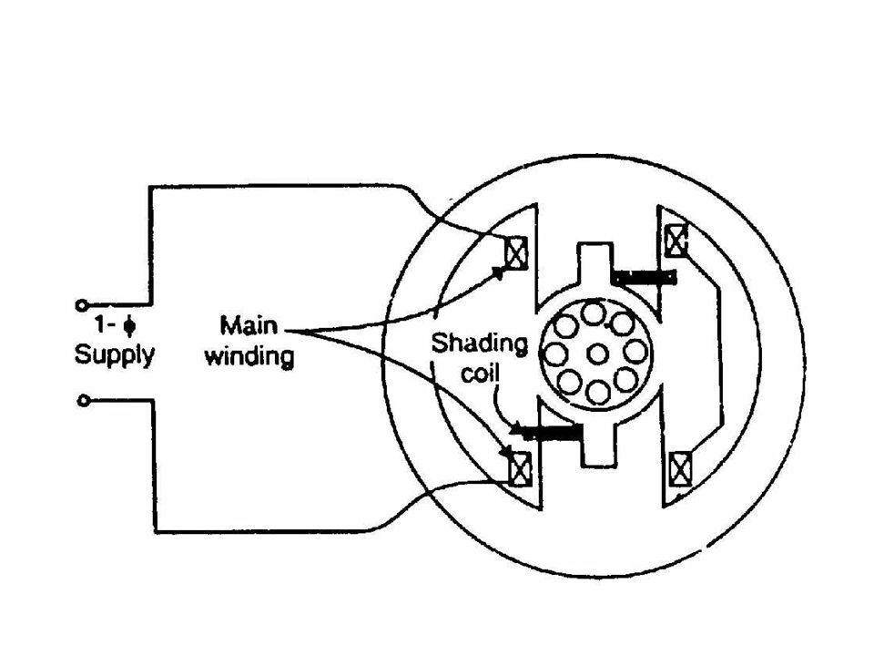 Chapter5 Single Phase Motors Introduction As The Name Suggests