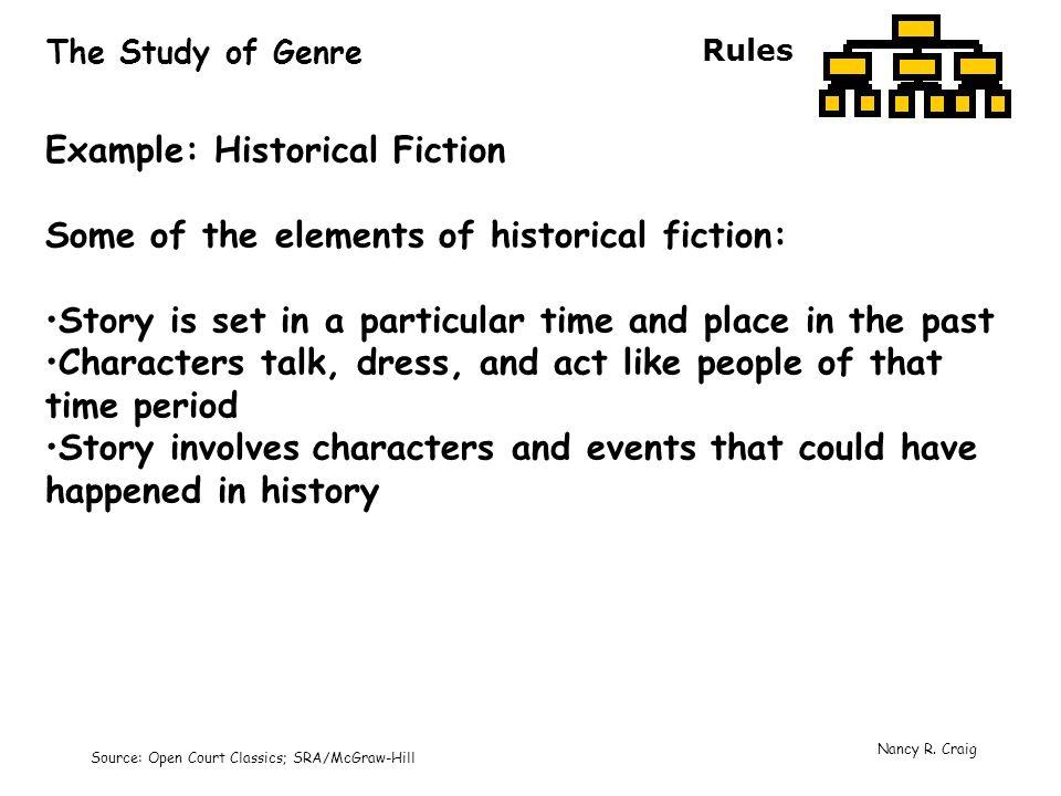 Fiction Genres Realistic Fiction Historical Fiction Fantasy