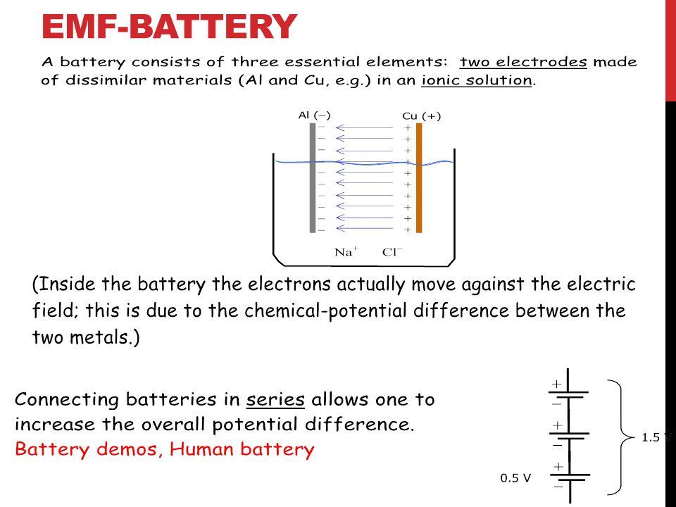 2 Emf Battery