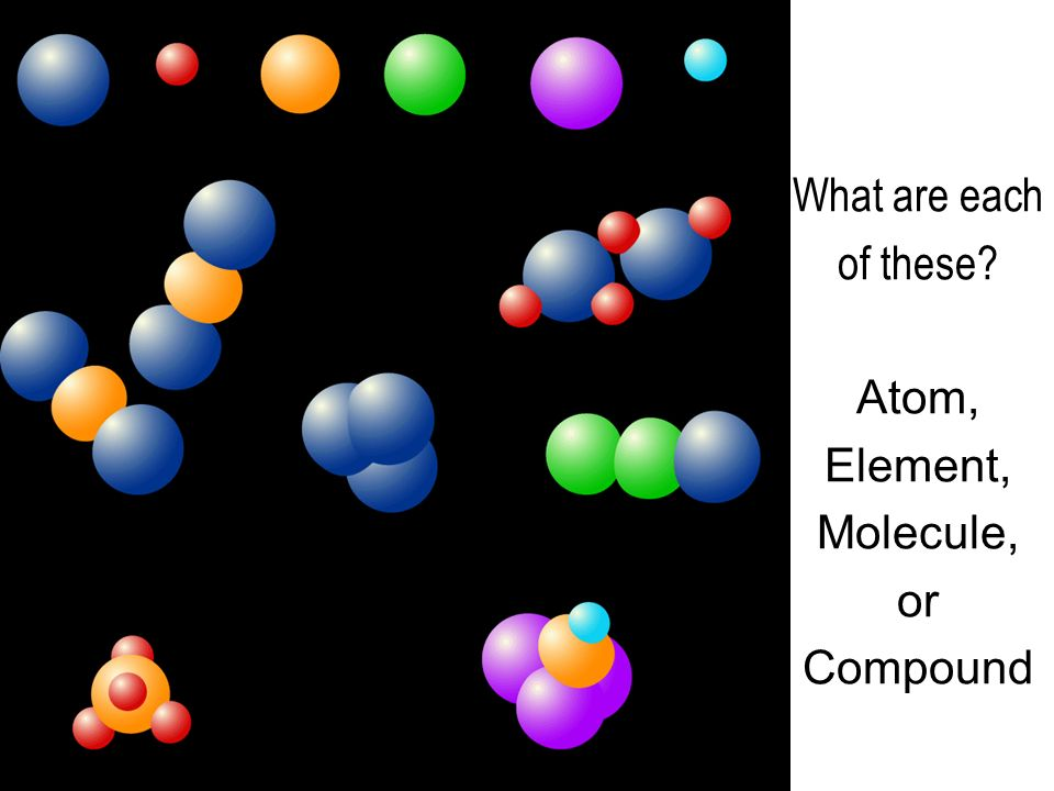 What are each of these Atom, Element, Molecule, or Compound