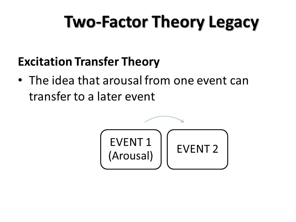 excitation transfer theory