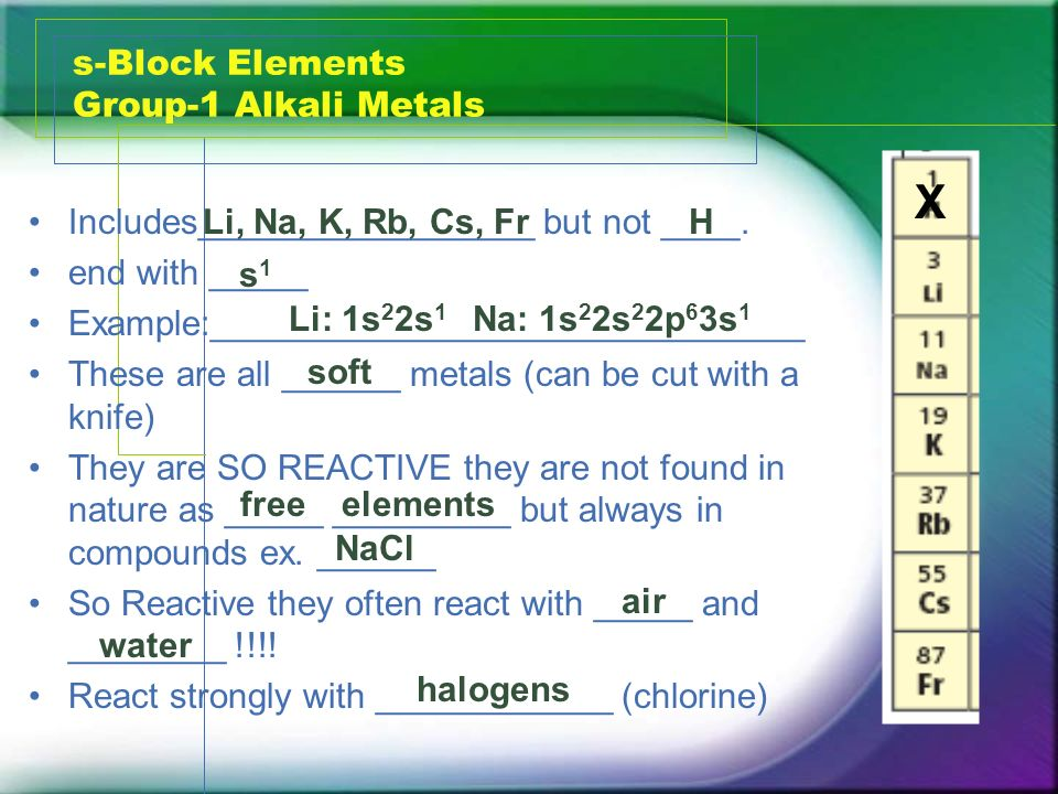 The Periodic Table Classification And Trends The S P D And