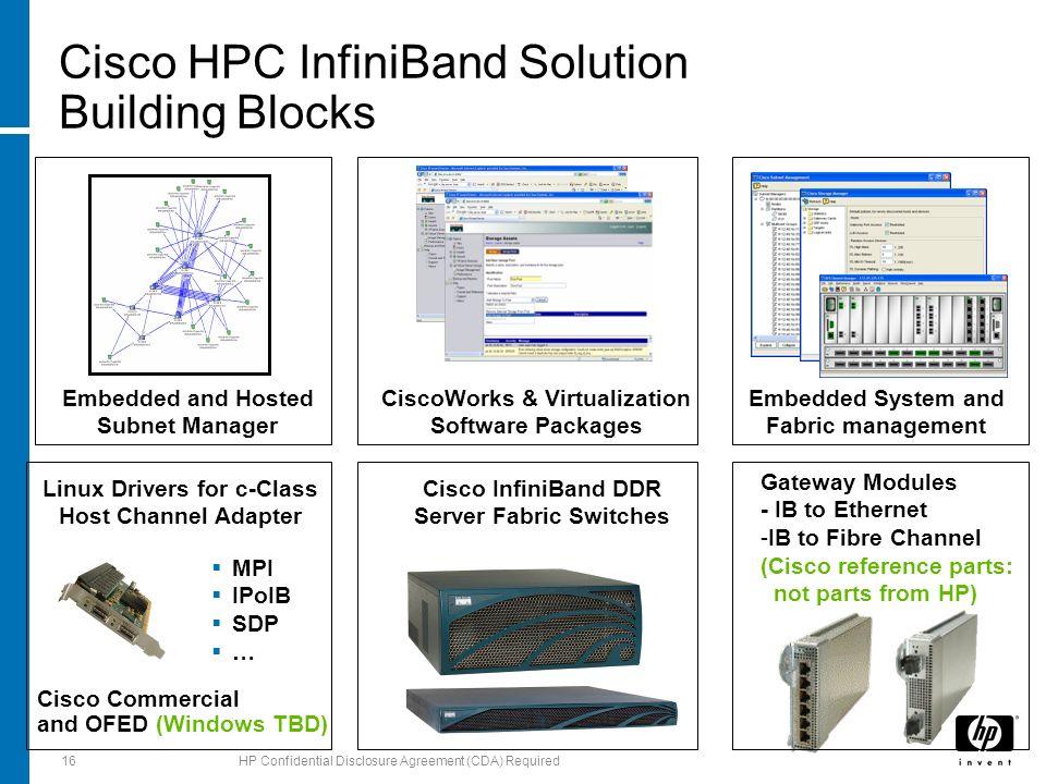 2006 Hewlett-Packard Development Company, L P  The