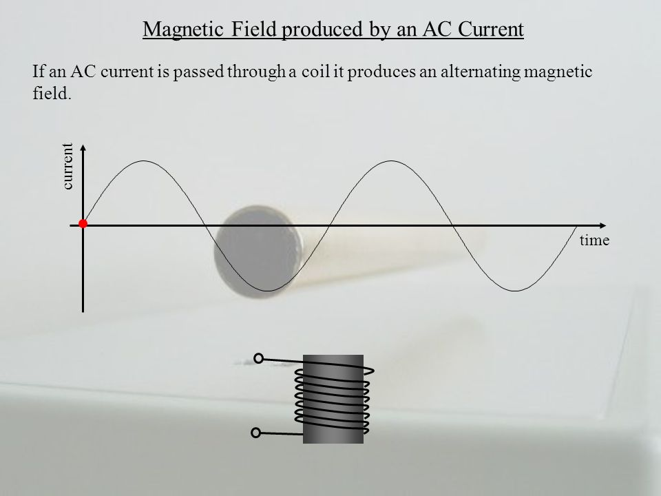 AQA Physics Magnetic Fields Section 7 Transformers. - ppt download